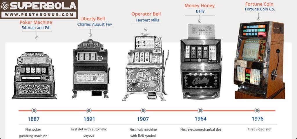 Sejarah Permainan Slot